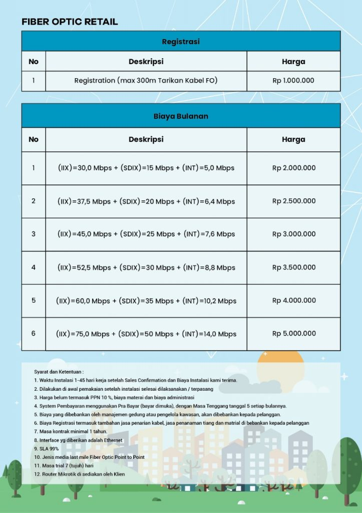 daftar harga paket internet fiber optik PT Remala Abadi
