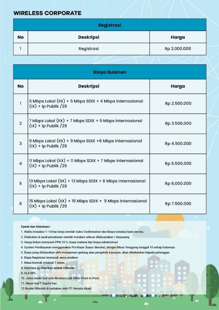 daftar harga internet wireless retail PT Remala Abadi 2019