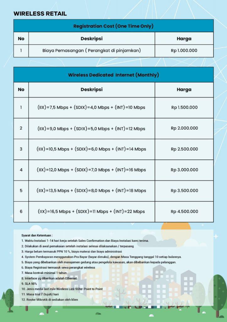 daftar harga internet wireless retail PT Remala Abadi 2019